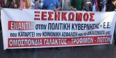 Παράσταση  διαμαρτυρίας στον ΟΑΕΔ Βέροιας διοργανώνει σήμερα το Συνδικάτο Γάλακτος, Τροφίμων και Ποτών Ημαθίας και Πέλλας