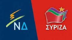 Δικομματικό θέατρο από ΝΔ και ΣΥΡΙΖΑ για τη Συμφωνία των Πρεσπών