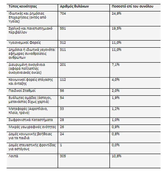 Για τα …ΜΜΜ της Γαλλίας και την εξάπλωση του κορονοϊου (Απαντώντας στον Κ. Μητσοτάκη)