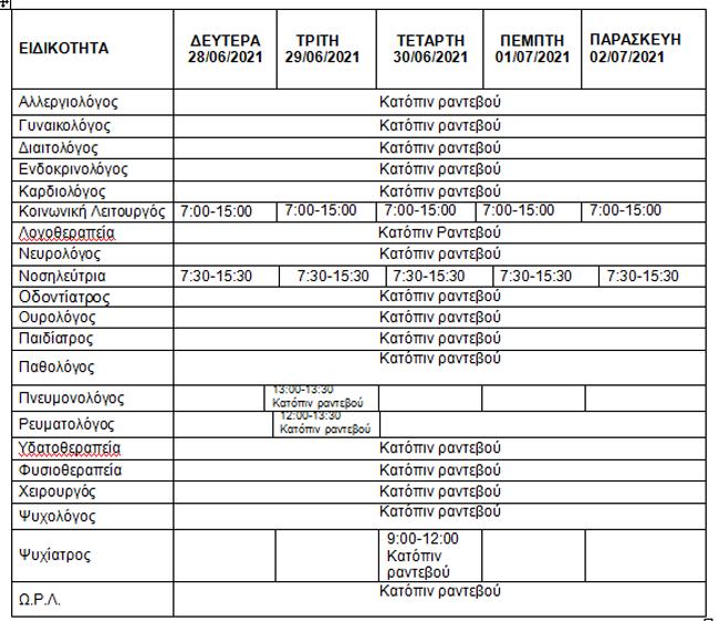 ΕΒΔΟΜΑΔΙΑΙΟ ΠΡΟΓΡΑΜΜΑ ΛΕΙΤΟΥΡΓΙΑΣ ΔΗΜΟΤΙΚΟΥ ΙΑΤΡΕΙΟΥ ΒΕΡΟΙΑΣ