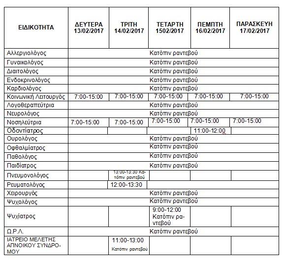 ΕΒΔΟΜΑΔΙΑΙΟ ΠΡΟΓΡΑΜΜΑ ΛΕΙΤΟΥΡΓΙΑΣ ΔΗΜΟΤΙΚΟΥ ΙΑΤΡΕΙΟΥ ΒΕΡΟΙΑΣ 13-17/02/2017