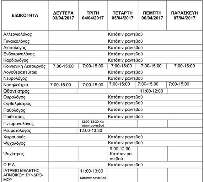 Πρόγραμμα Δημοτικού Ιατρείου Βέροιας (3-7/4/2017)