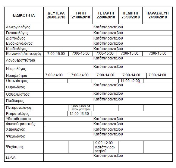 ΕΒΔΟΜΑΔΙΑΙΟ ΠΡΟΓΡΑΜΜΑ ΛΕΙΤΟΥΡΓΙΑΣ ΔΗΜΟΤΙΚΟΥ ΙΑΤΡΕΙΟΥ ΒΕΡΟΙΑΣ 20-24/08/2018