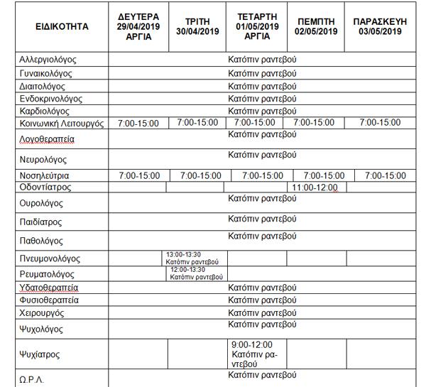 ΕΒΔΟΜΑΔΙΑΙΟ ΠΡΟΓΡΑΜΜΑ ΛΕΙΤΟΥΡΓΙΑΣ ΔΗΜΟΤΙΚΟΥ ΙΑΤΡΕΙΟΥ ΒΕΡΟΙΑΣ 29/04-03/05/2019