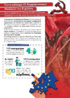 Κοινό Κάλεσμα 25 Κομμουνιστικών Νεολαιών της Ευρώπης για τις ευρωεκλογές
